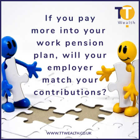 Pension Planning - Contributions