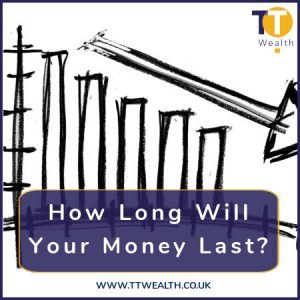 how long will your money last